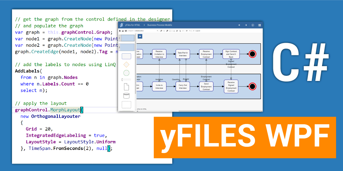 yFiles WPF - Graph Layout and Visualization Library
